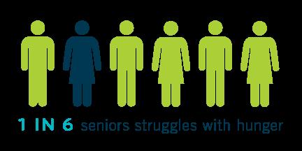 1in6_Seniors