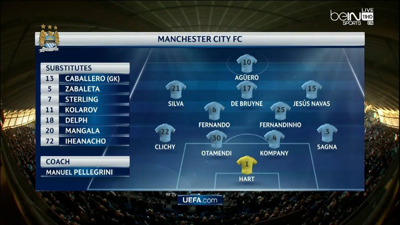 Champions League 2015/2016 - Semifinal - Ida - Manchester City Vs. Real Madrid (720p) (Inglés) Captura_1