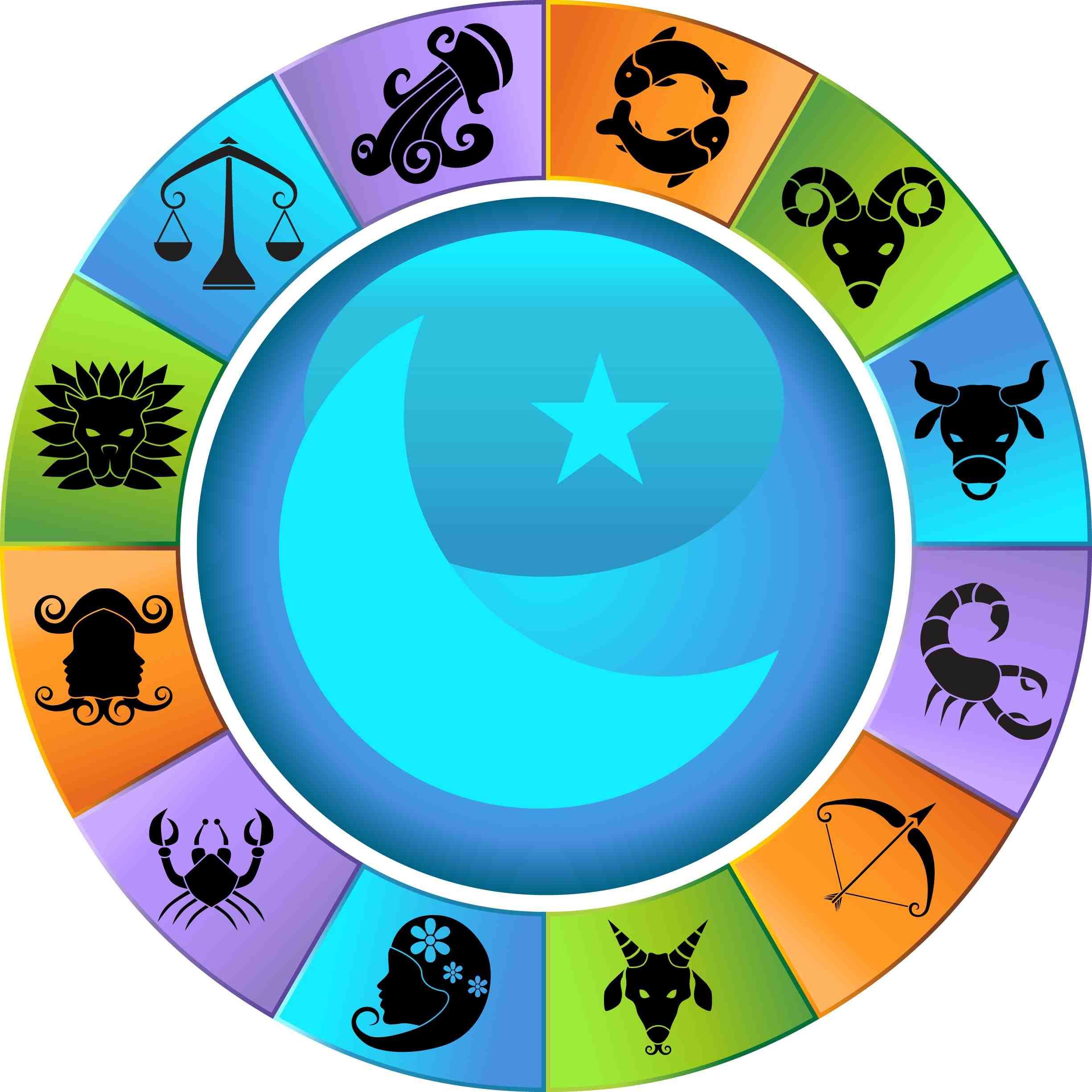signs_zodiac
