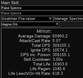 Goatman-Fire-raiser-average