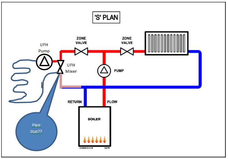 2 Zone Heating Radiators And Underfloor Heating Diynot Forums