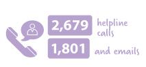 2-679-helpline-calls